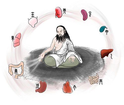 psiquismo medicna tradicional china